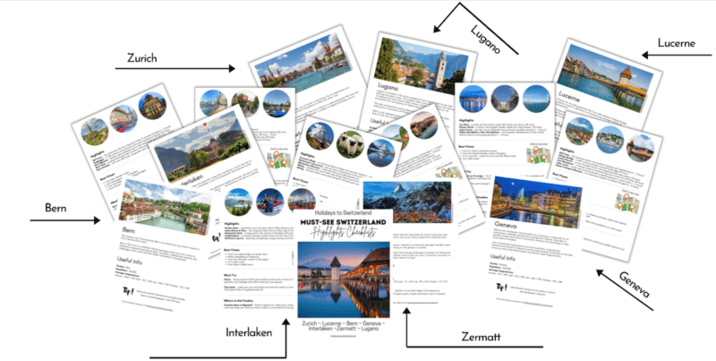 Must-See Switzerland Highlights Checklists